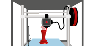 choose_the_3D_printer_that_fits_your_purposes